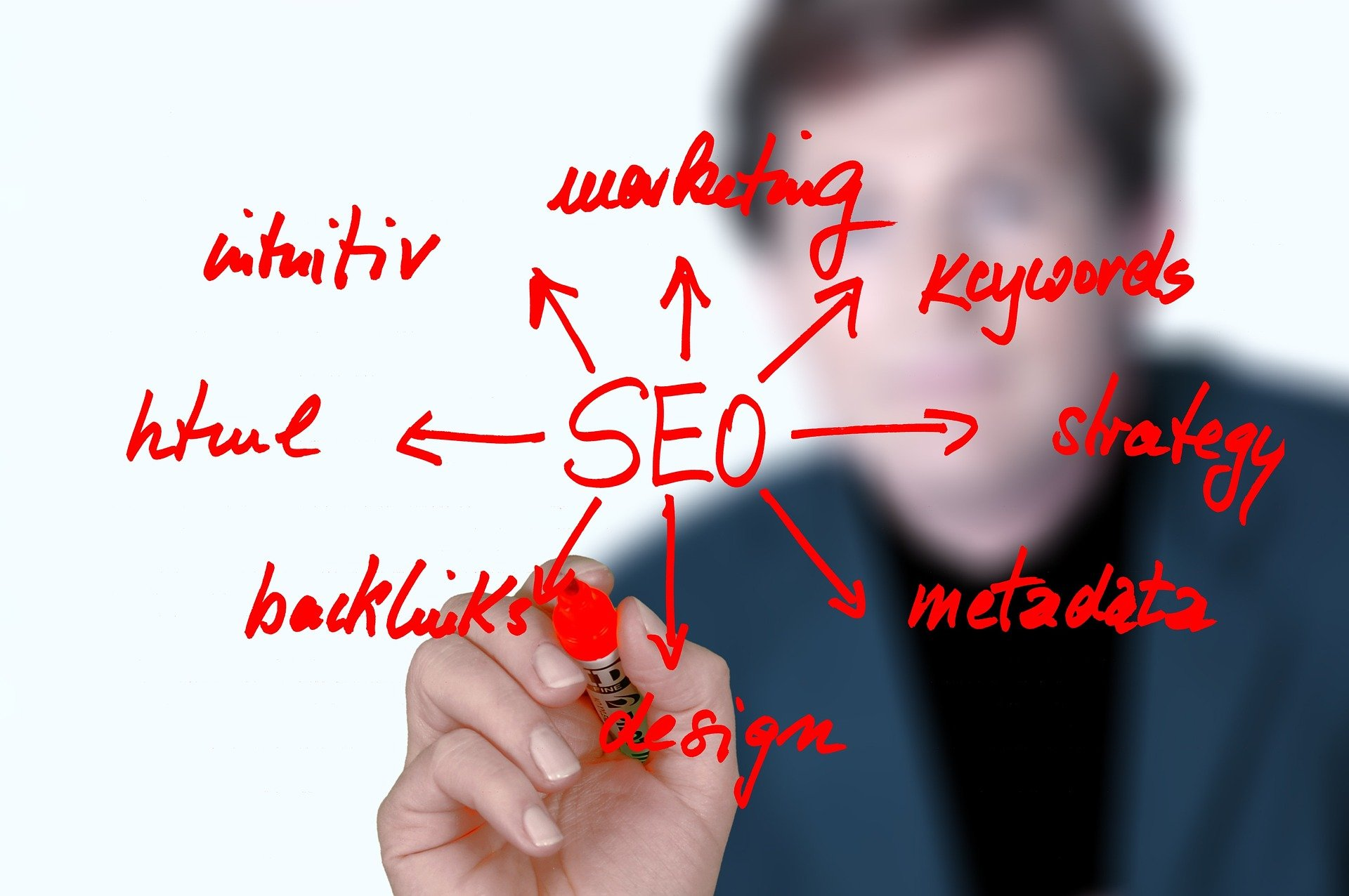 SEO for small business
